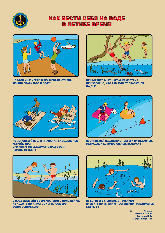 презентация правила охраны людей на водных объектах